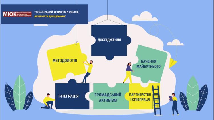 Структура презентації